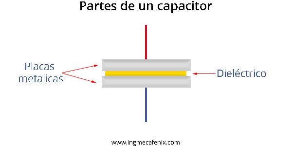 Partes del capacitor