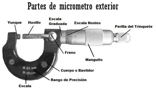 Micrómetro exterior
