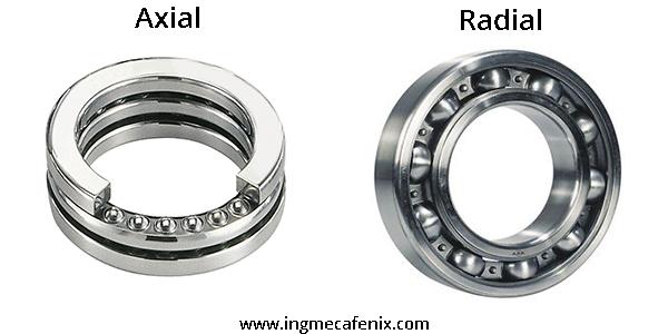 Balero axial y radial