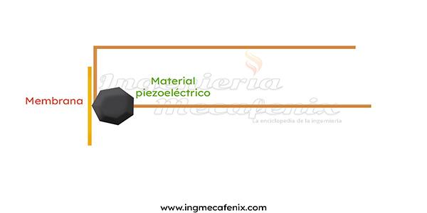 Micrófono piezoeléctrico